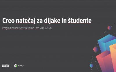 Rezultati Creo natečaja za dijake in študente 2020